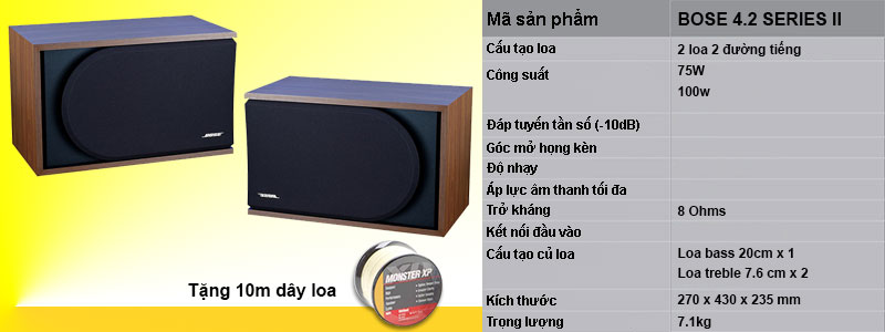 thong-so-ky-thuat-loa-bose-4.2-series-ii